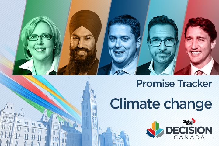 Canada election: What federal leaders have pledged on climate change - image