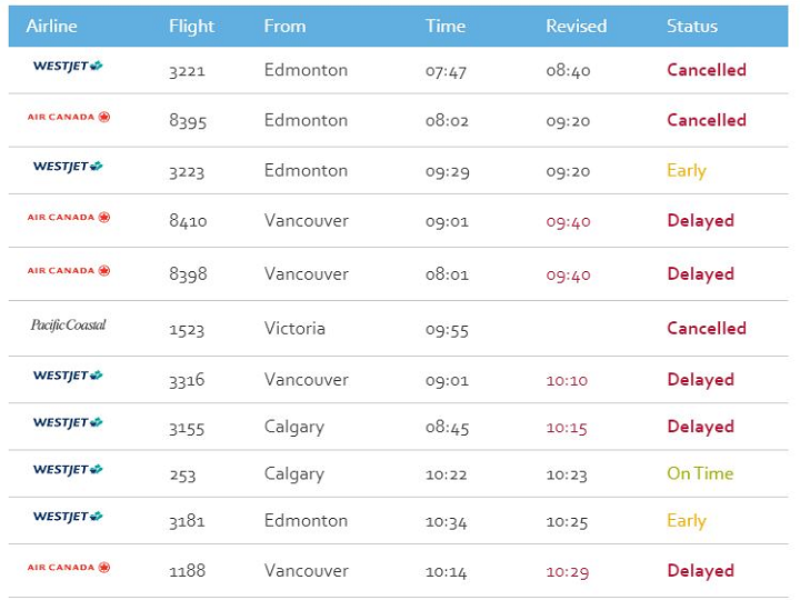 A list showing the status of arriving flights at Kelowna International Airport on Tuesday morning.