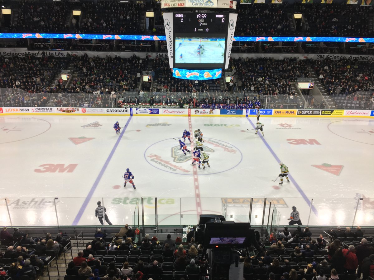London Knights add 16 new players in 2020 OHL Priority Selection - image