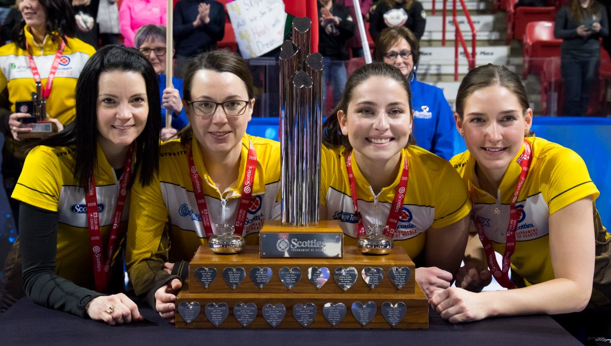 Team Manitoba skip, Kerri Einarson, third, Val Sweeting, second, Shannon Birchard and lead, Briane Meilleur pose with the trophy after defeating Team Ontario to win the Scotties Tournament of Hearts in Moose Jaw, Sask., Sunday, February 23, 2020. THE CANADIAN PRESS/Jonathan Hayward.