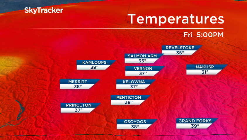 Highs continue to soar into the upper 30s for the final day of July on Friday.