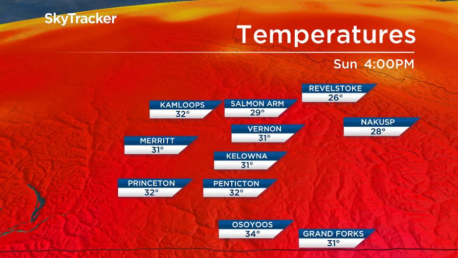 30 degree heat returns to the Okanagan on Sunday.