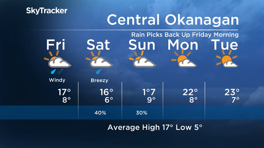 Here is your Okanagan 5-Day SkyTracker Weather Forecast.
