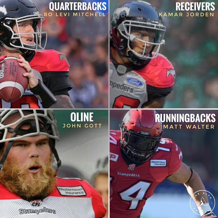 A youth football camp is on its way to Kelowna, it will feature some CFL players.