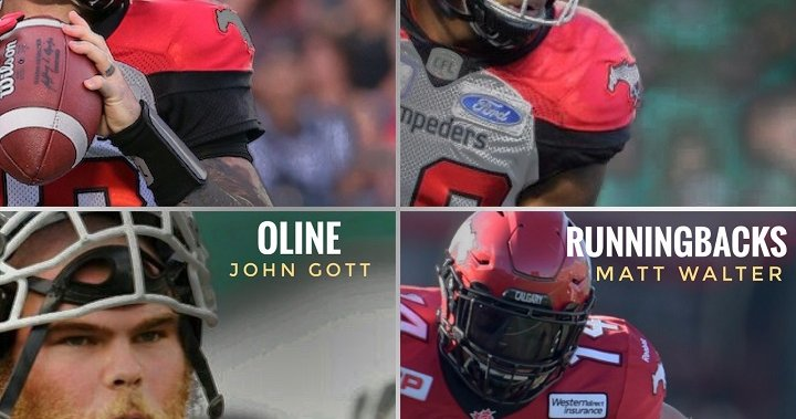 Players, coaches from CFL's Calgary Stampeders to host youth football camp in Okanagan