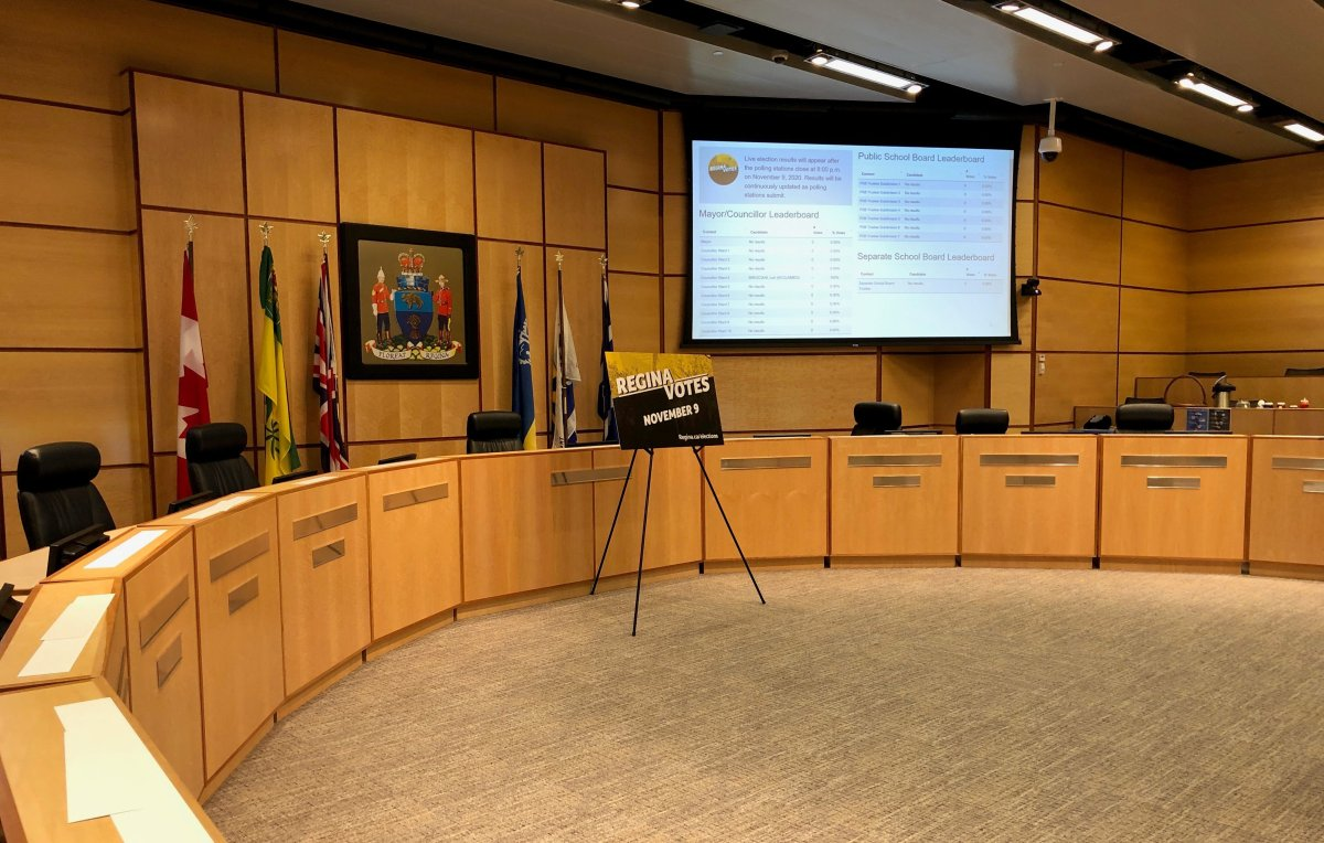 Regina's next city council will be decided by Monday's municipal election.
