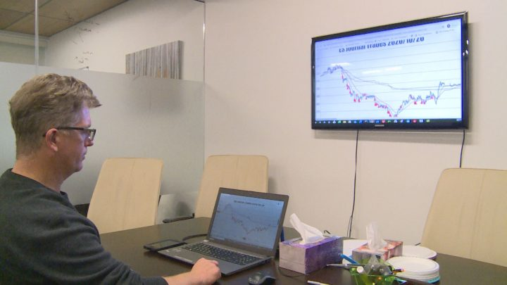 7 Cheetahs Trading says it has created a day-trading system that can generate millions of dollars.
