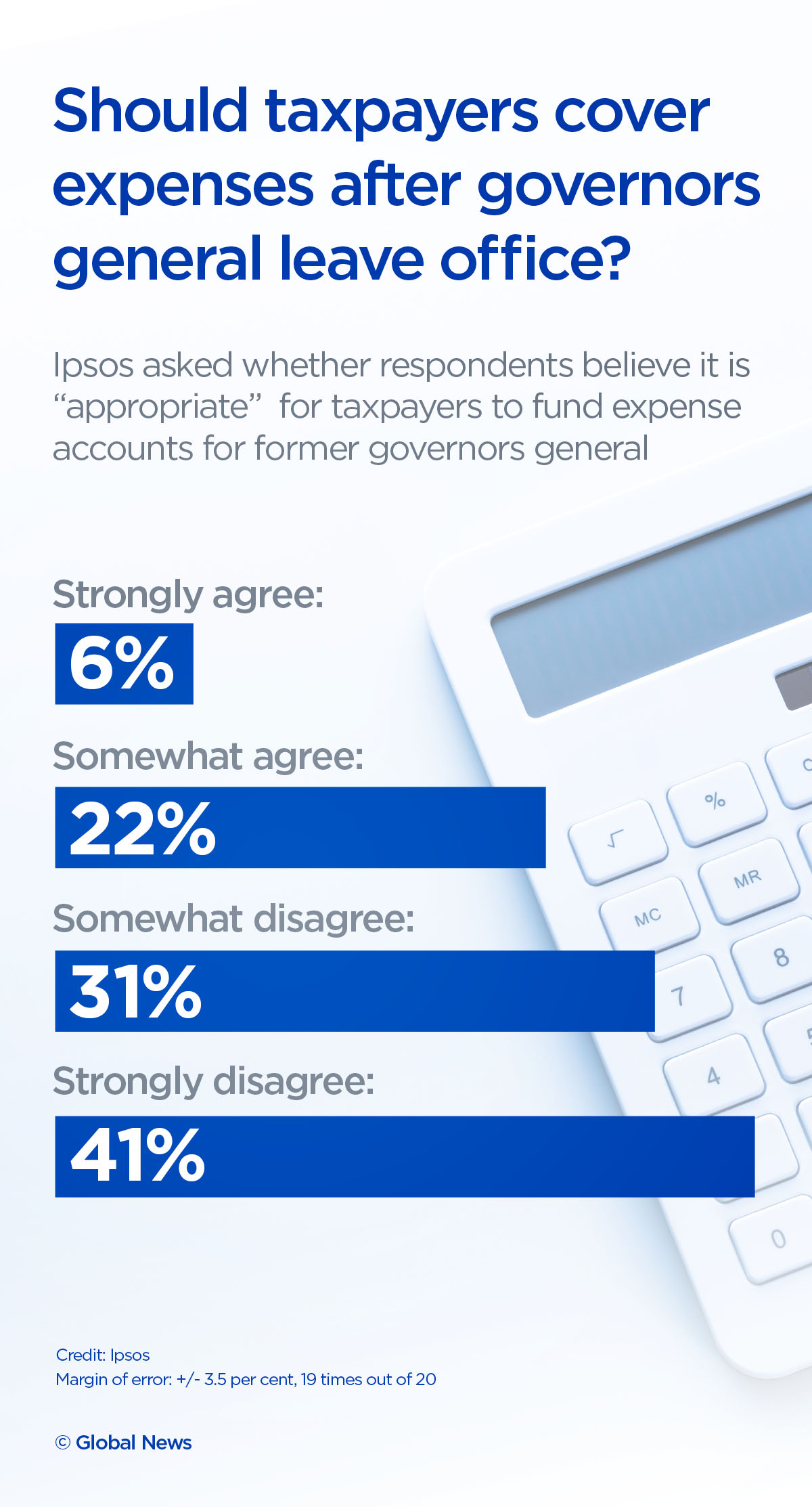 RAW_49RK_CONNOLLY-IPSOS-GG_49RK_INFOGRAPHIC.jpg?w=2048