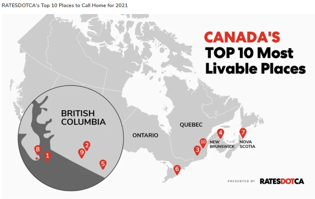 Canada's top places to move to if you're trying to escape the city.