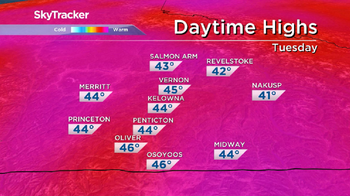 Kelowna's all-time record high will be once again broken on Tuesday as temperatures soar into the mid-40s.