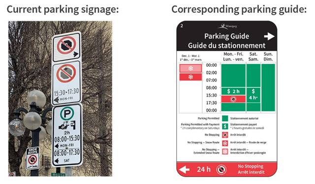 A look at the new parking signs (right) that will be popping up in Winnipeg's Exchange District as part of a pilot program by the city.