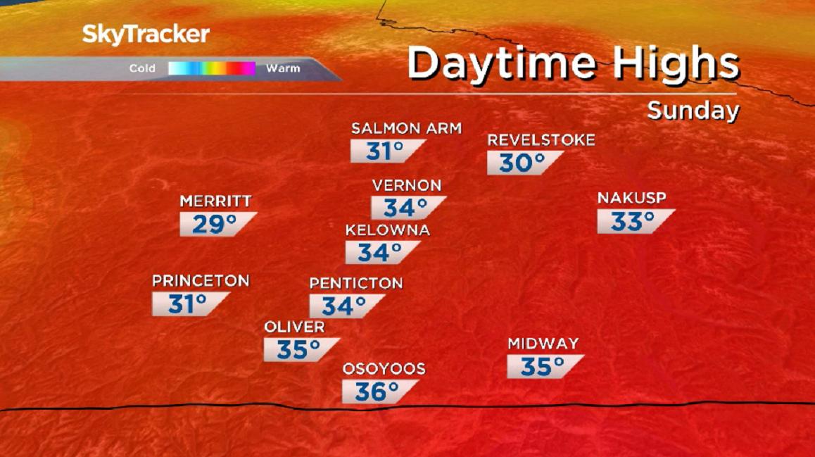 Mid-30 degree heat returns to the Okanagan on Sunday.